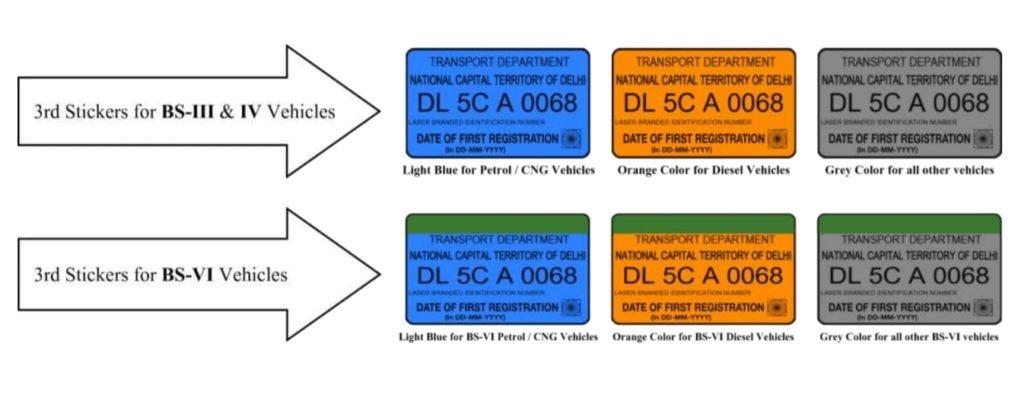 HSRP Color Coded 3rd Registration Plate